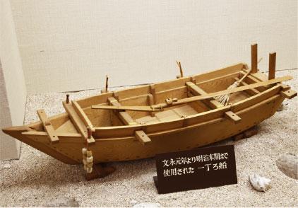 2.遊覧船の歴史(会館にて展示)